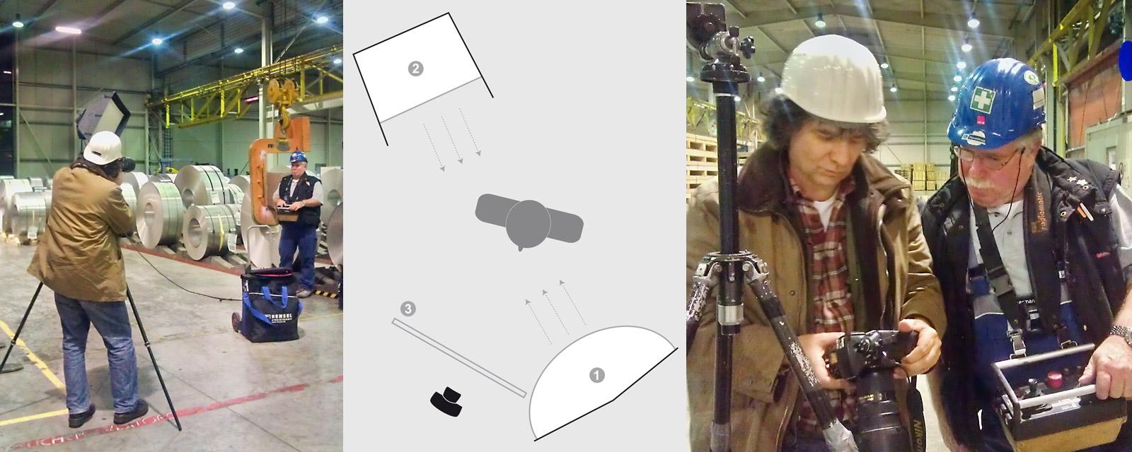 On location mit Porty Akkublitzanlage in der Lagerhalle von Thyssen-Edelstahl. Der letzlich realisierte Lichtaufbau bei diesem Portrait: Softstar-Schirm (1) als Hauptlicht von links, weiche helle Kante mit Softbox (2) von hinten und Aufhellung mit Styroporplatte bzw. Faltreflektor, der das Streulicht des gewölbten Schirms einfängt und von unten auf das Motiv reflektiert. Handyfotos Michaela Ruhfus und Grafik Hediye Hackenberg